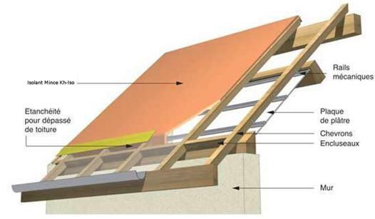 comment faire toiture. Black Bedroom Furniture Sets. Home Design Ideas