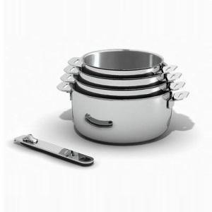 meilleures casseroles pour induction